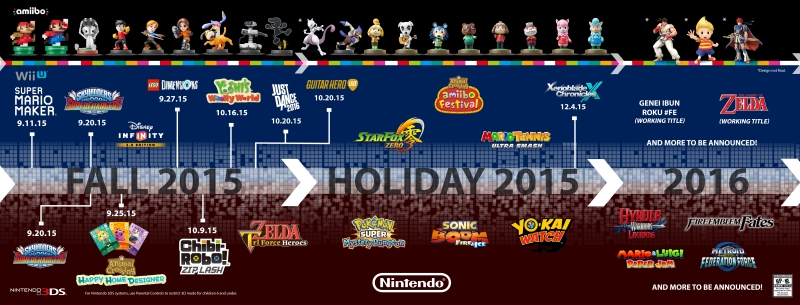 Nintendo_E3_Roadmap
